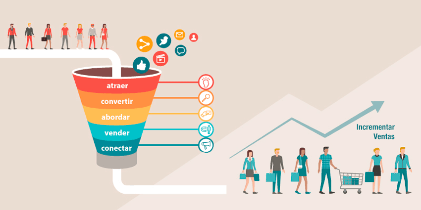 marketing-conversion-funnel_ventas-optimizacion-lima-peru